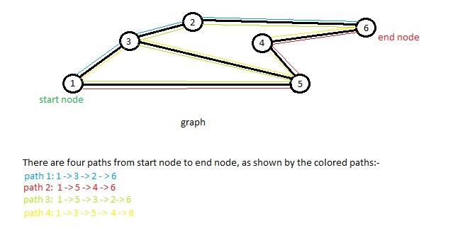 graphedges