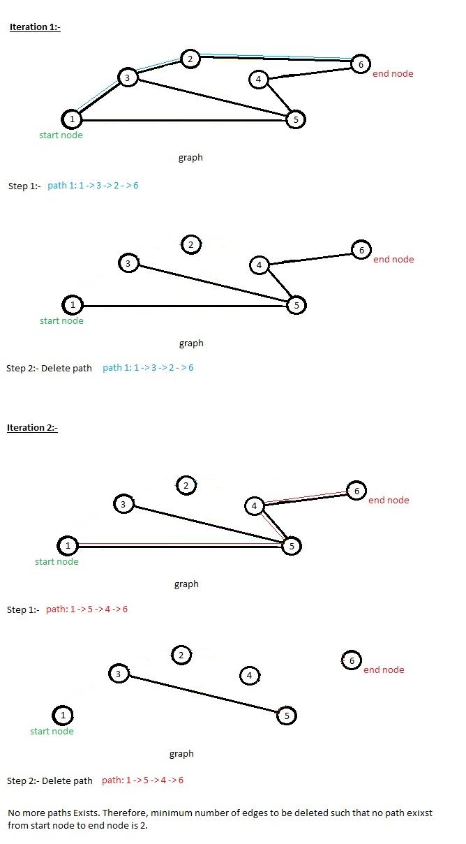 graphedges1